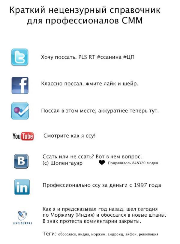 Отличие популярные социальных сетей в России