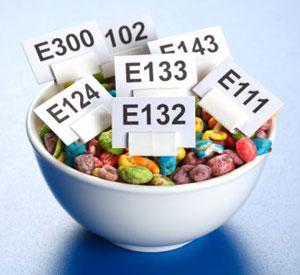 Пищевые добавки Е