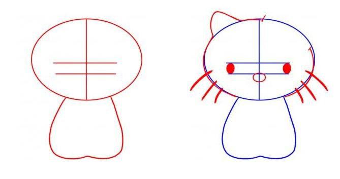 Как нарисовать кошку поэтапно
