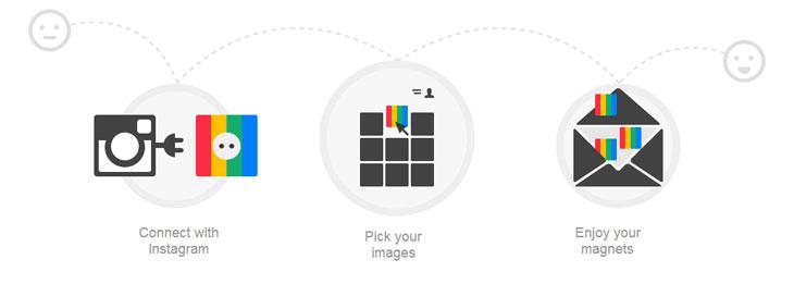 stickygram - магнитики из фото в Инстаграм