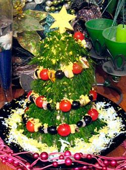 Какие блюда приготовить на новый год на стол