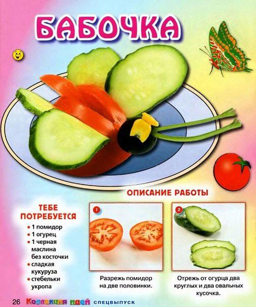 Рецепты блюд для детского дня рождения